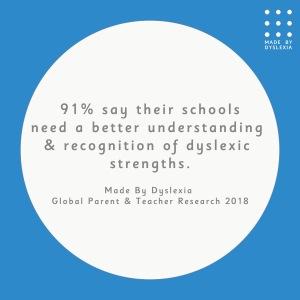 Research Inclusive Classroom
